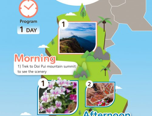 Responsible tourism route at Baan Huay Hee
