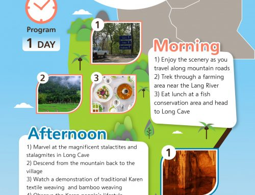 Responsible tourism route at Baan Mueang Pam