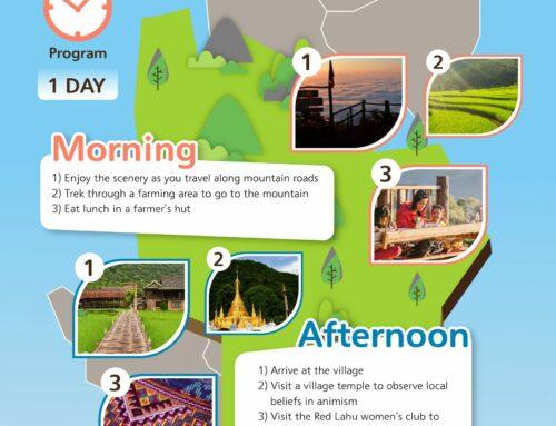 Responsible tourism route at Baan Pha Mon