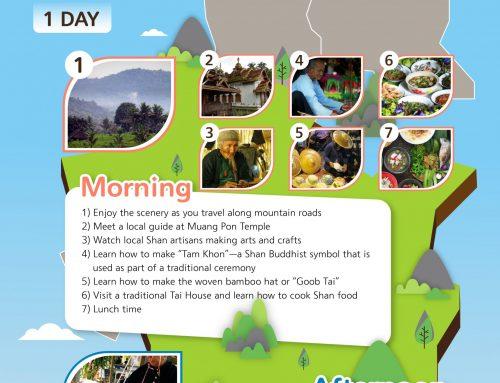 Responsible tourism route at Baan Mueang Pon