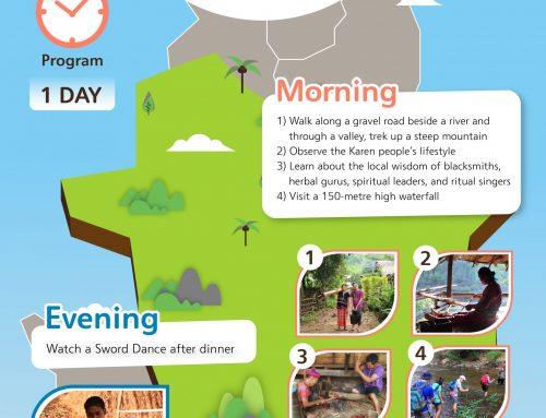 Responsible tourism route at Baan Huai Tong Kaw
